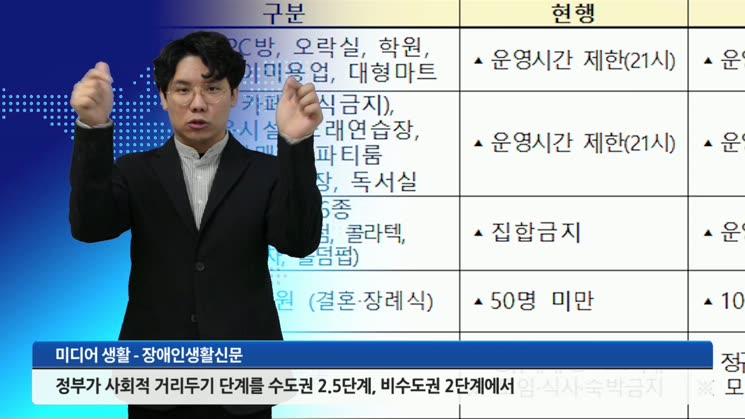 수도권, 사회적 거리두기 2.5단계→2단계로 하향