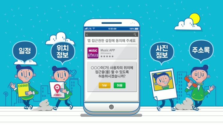 [한국인터넷진흥원] 지킬 앤 가이드 1