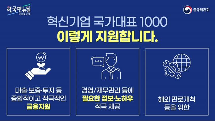 금융위원회-한국판 뉴딜을 이끌 혁신기업 국가대표 1000