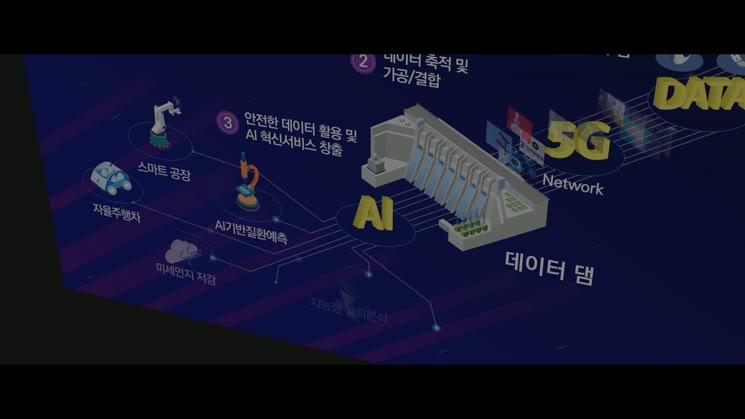 8 과학기술정보통신부 데이터댐